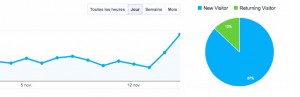 mesure-audience-facebook-twisk-800