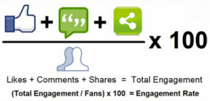 formation sites internet - engagement-facebook