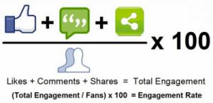 engagement-facebook